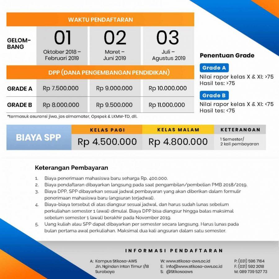 Brosur-Stikosa-2018-luar-RV3.1-1